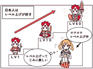 ignis_manga_levelup
