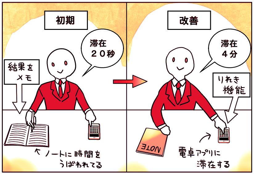 dentaku_manga_time