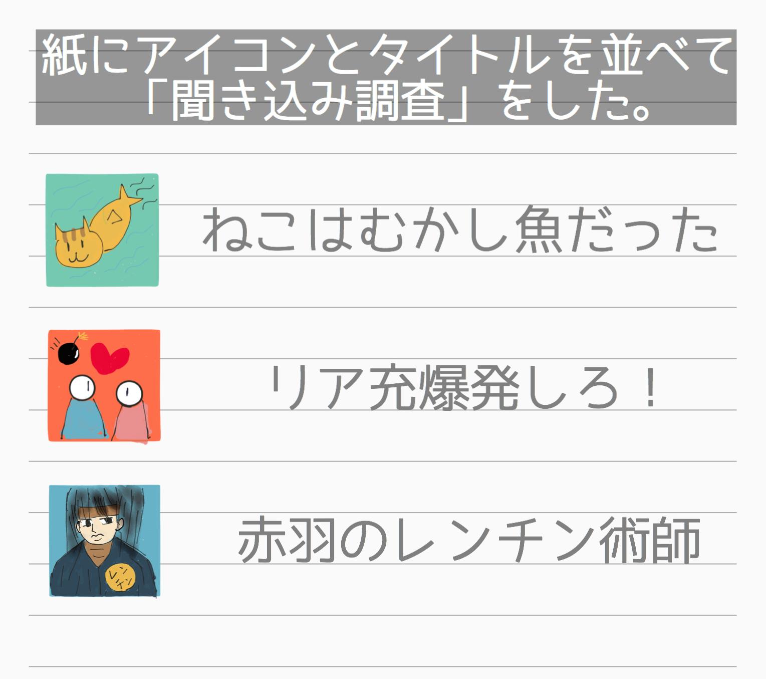 riajyu_kikikomi_memo