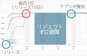 riajyu_ranking