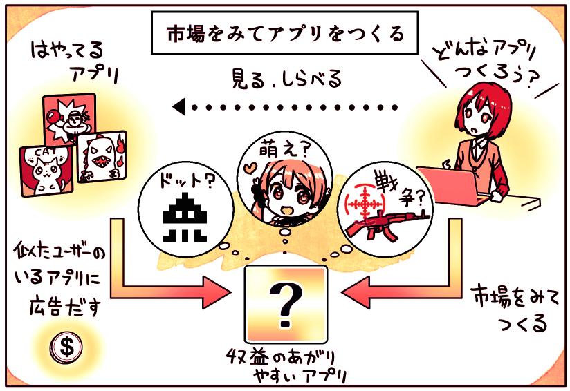 nend_manga_appmarket