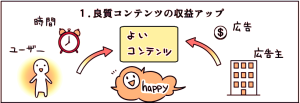 nend_manga_media2016_point01