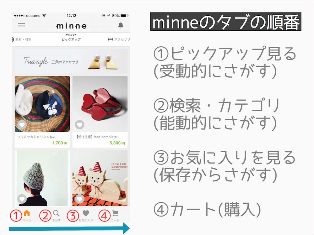 minne_tab