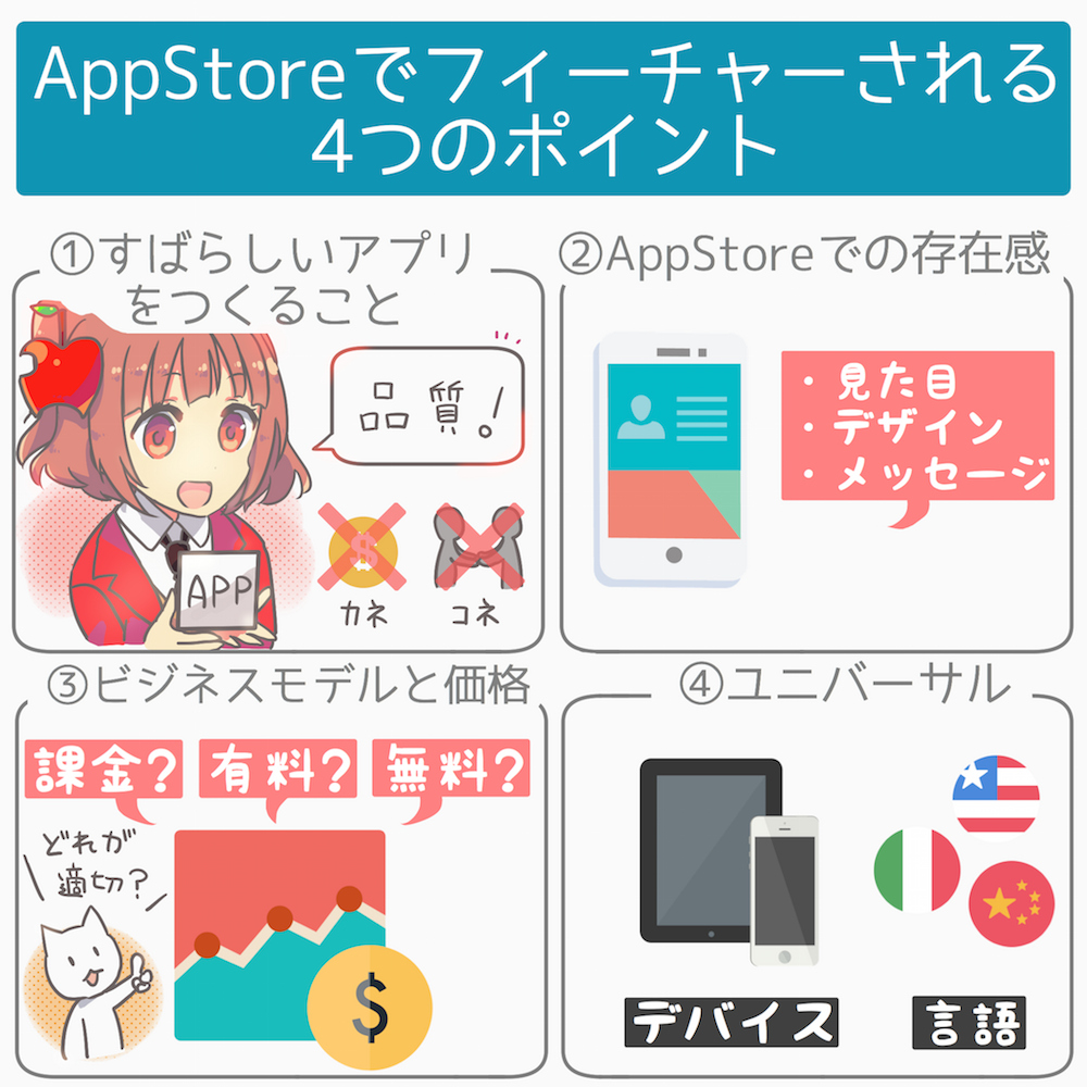 appstore_feature_4point