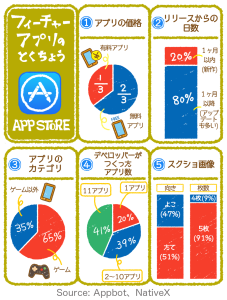 appstore_feature_data
