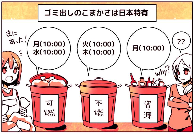 wunderlist_manga_gomi