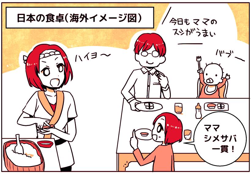 wunderlist_manga_sushi