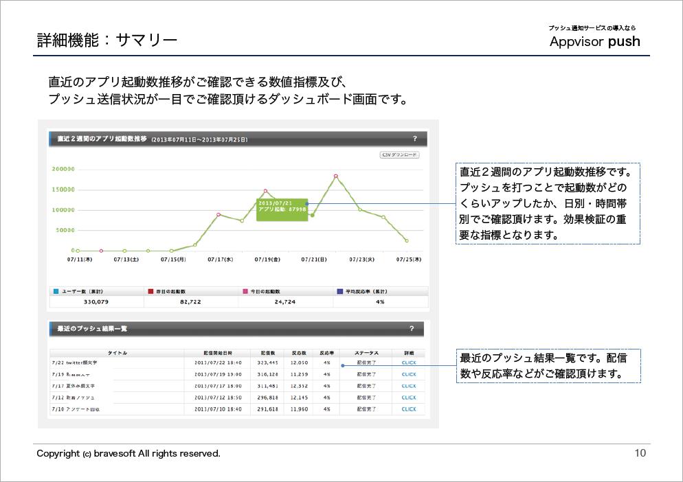 appvisor_kanri