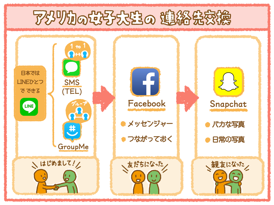 ussocial_contact