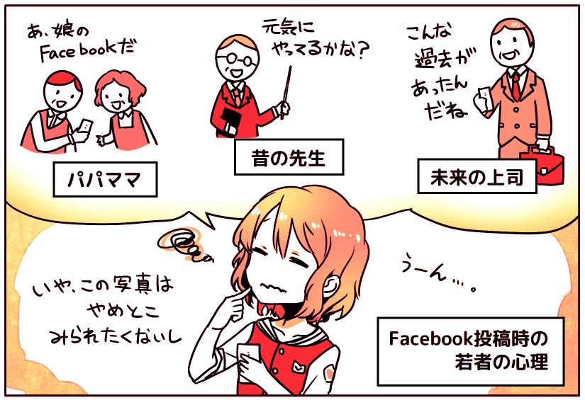 ussocial_manga_fbpost