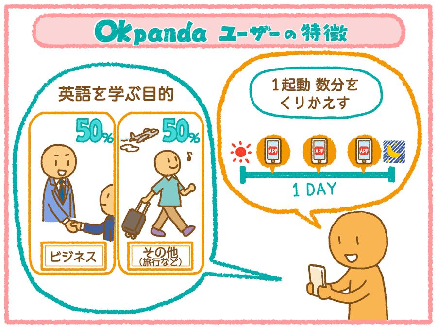 okpanda_user