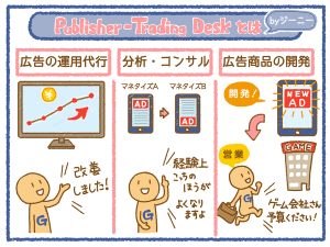 geniee_svc_publishertd