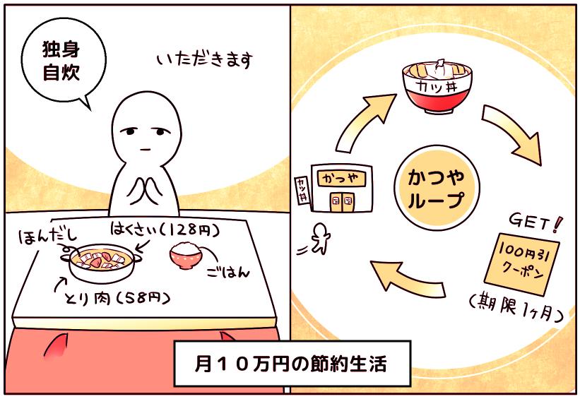 iyoda_setsuyaku