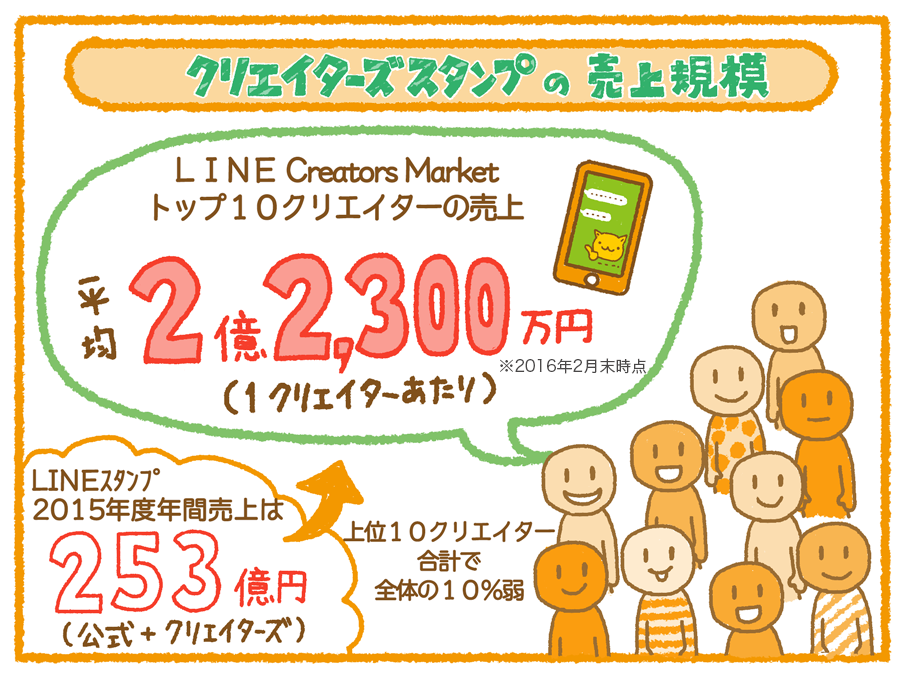 line_creators_stamp