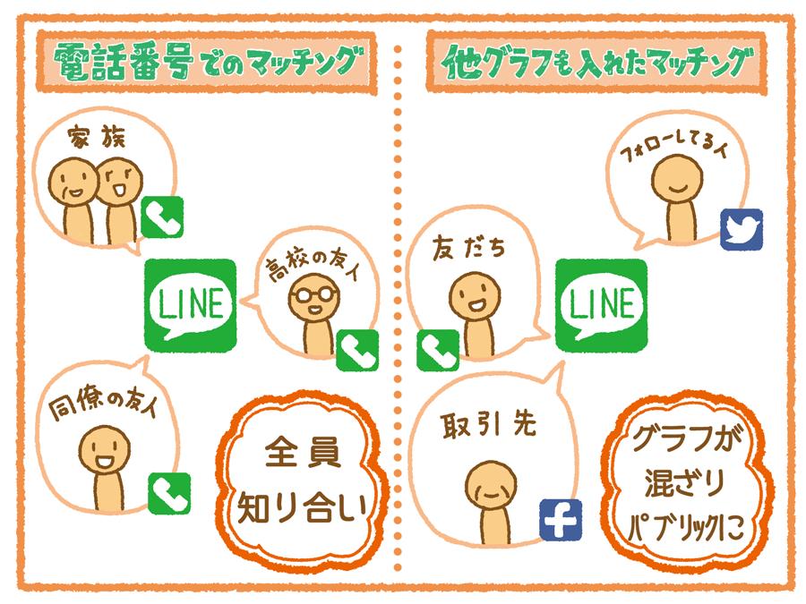 line_matching