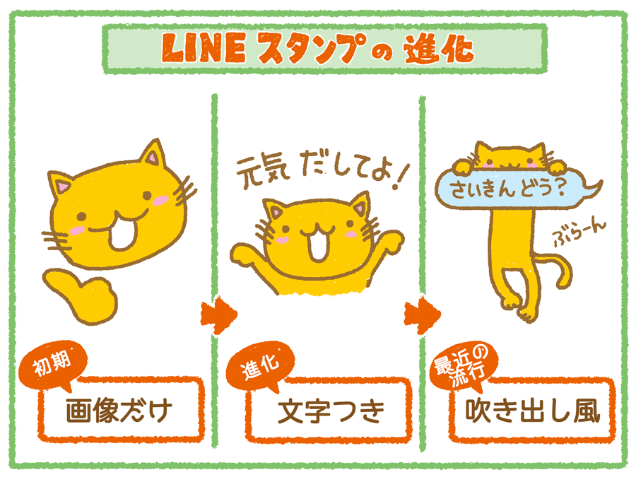 line_stamp_trend