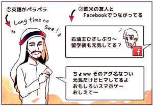 mediacreate16_arabfacebook