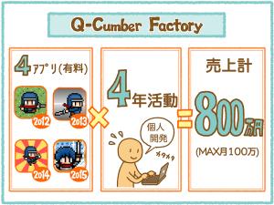 qcumber_revenue