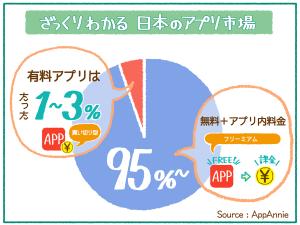 appannie2016_jpmarket