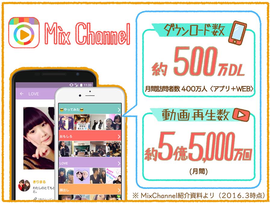 mixchannel2016_01