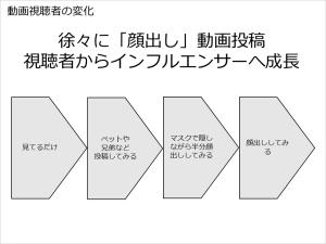 mixchannel2016_step