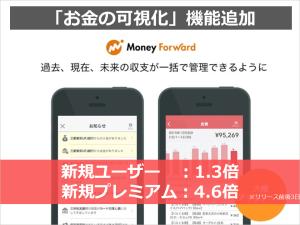 moneyfoward_newfeature01