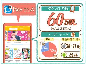 pixiv_appdata