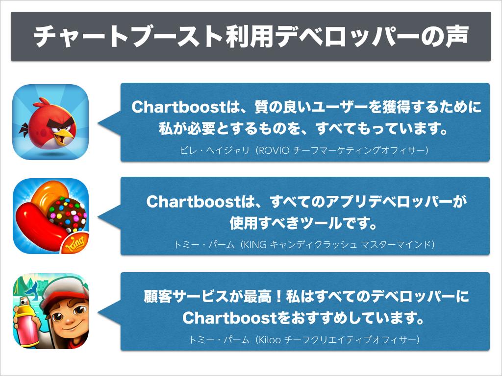chartboost_koe