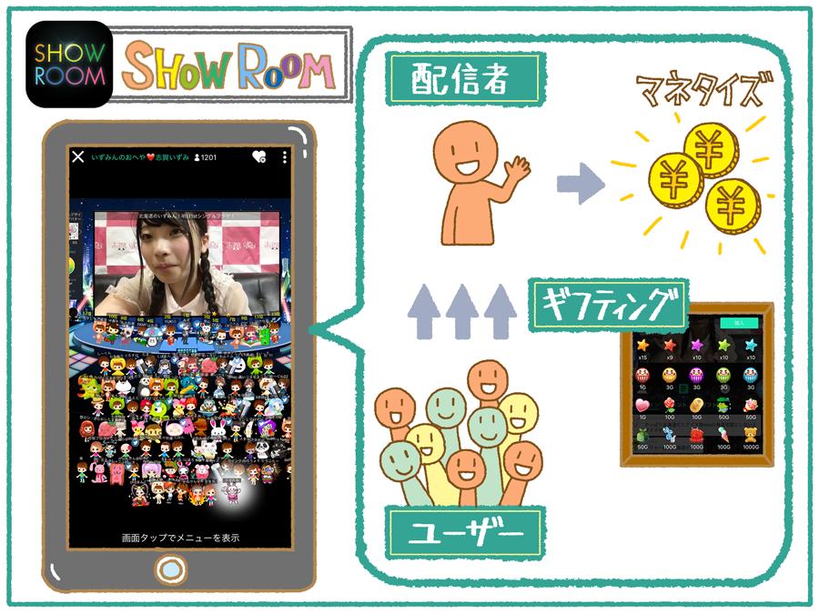 showroom_app