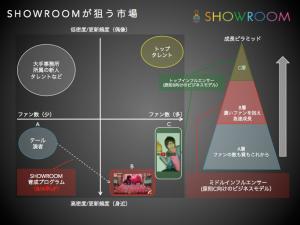 showroom_market01