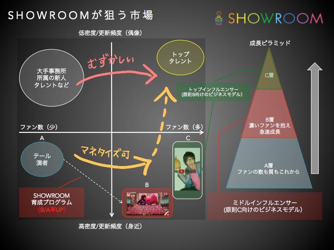 showroom_market03