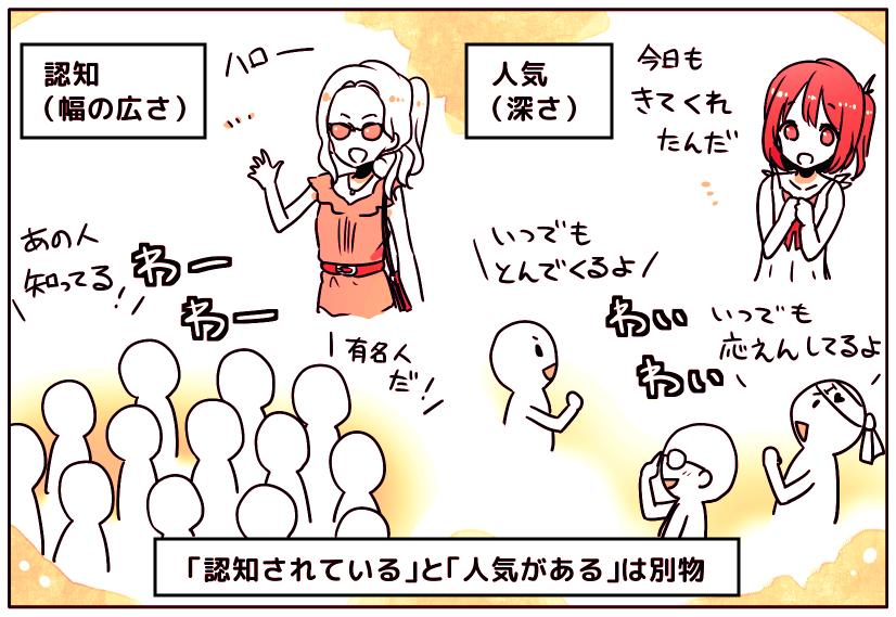 showroom_ninki_ninchi