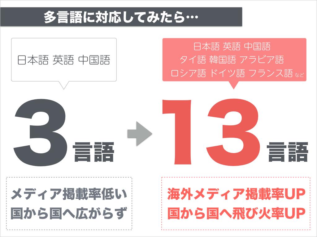 g2g_translation
